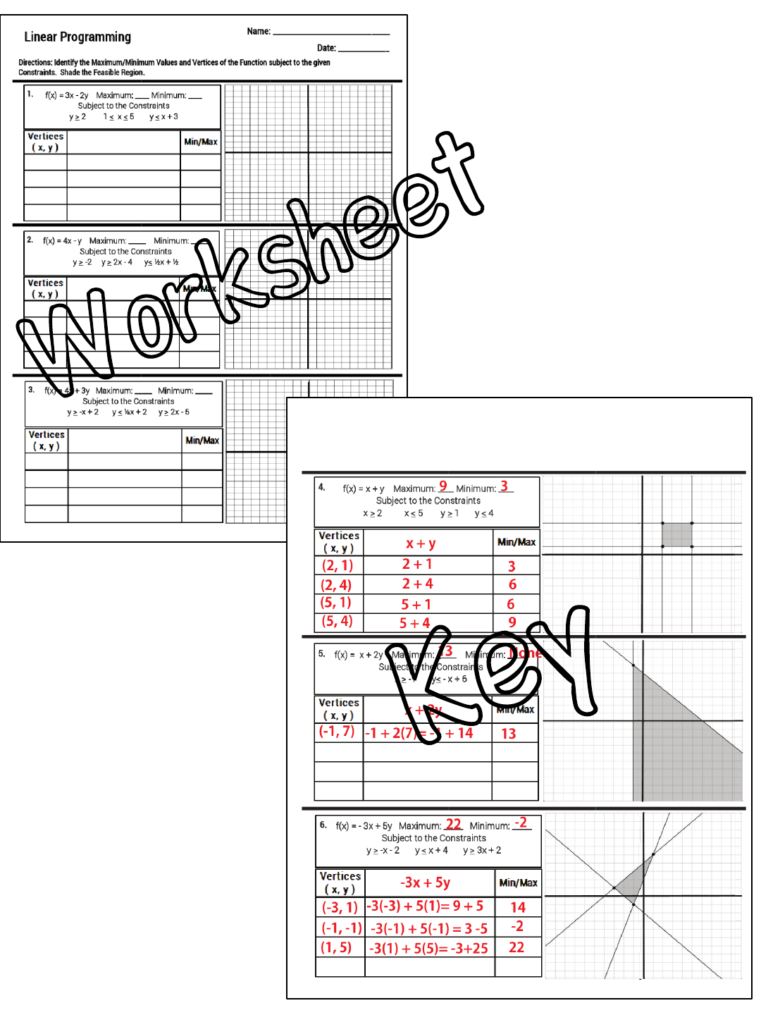 Linear Programming Worksheet key - Linear Programming Worksheet ...