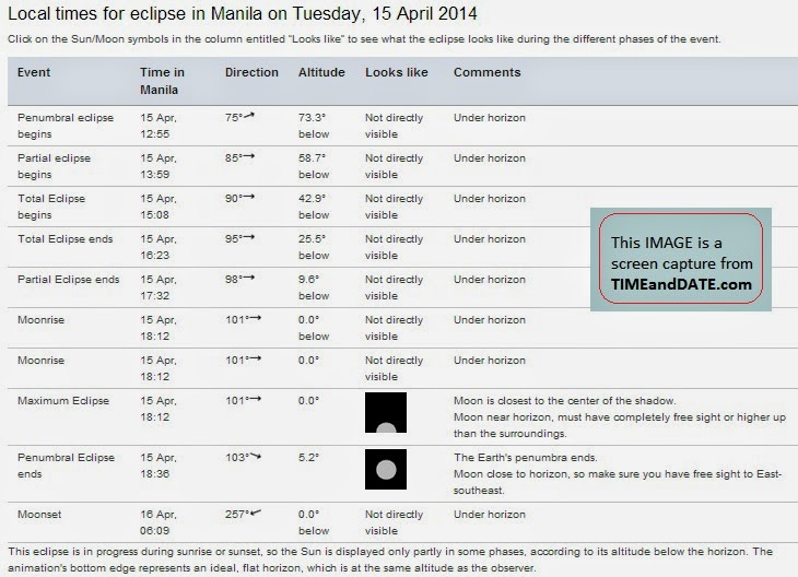Click the photo below to read full schedule of the 15 April 2014 Blood Moon in the Philippines.