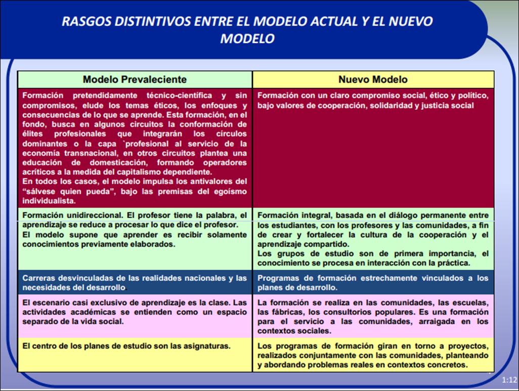 Importancia de la Administración Pública en Venezuela ...