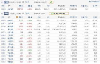 中国株コバンザメ投資ウォッチ銘柄watch20130220