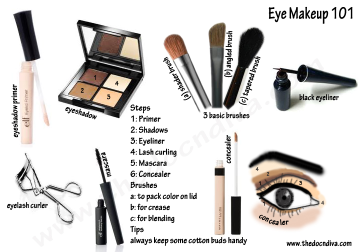 Eye Makeup Basics For Beginners Eye Makeup 101 Thedocndiva
