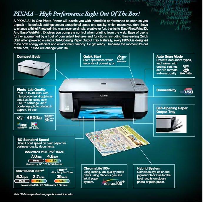 sobekan kertas yang nyangkut di printer Canon Pixma MP258