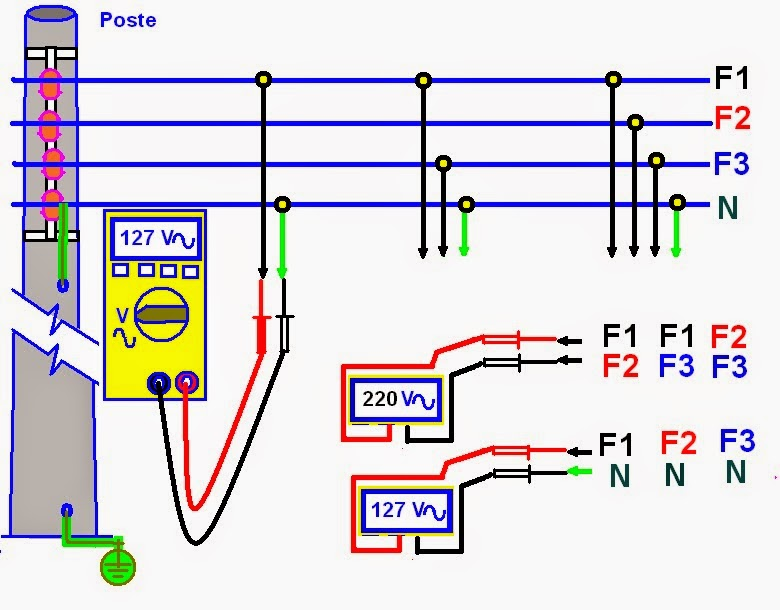 If A Standard Three Phase 400v Ac Connection Is Rectified What Dc Voltage  es in addition Nameplates likewise 12 Lead Motor Wiring Diagram moreover Why Is Three Phase Offset By 120 Degrees together with Servicio De Red Electrica Monofasica. on 480 delta voltage