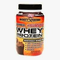 Dangers of Whey Protein Powder