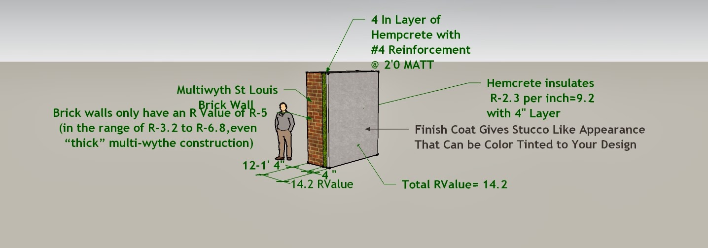 Hempcrete CAD Finish Design Stucco Appearance
