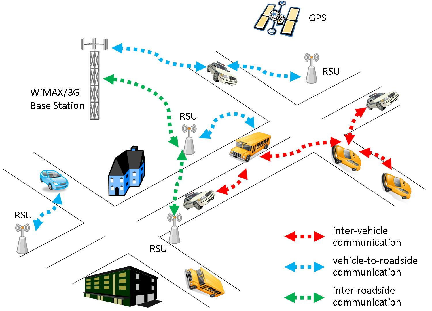 thesis on vehicular ad hoc network Chapter 1 introduction to vehicular ad hoc networks the cost reduction and fast evolution experienced by wireless communication tech-nologies have.