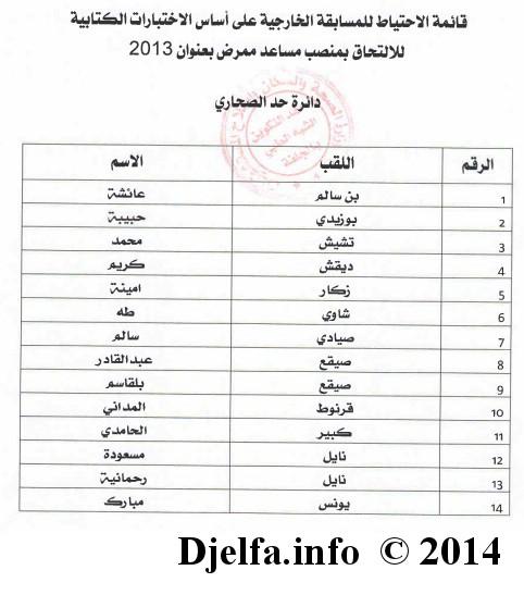 قائمة الناجحين في مسابقة الشبه الطبي (مساعد ممرّض) لولاية الجلفة 12.jpg