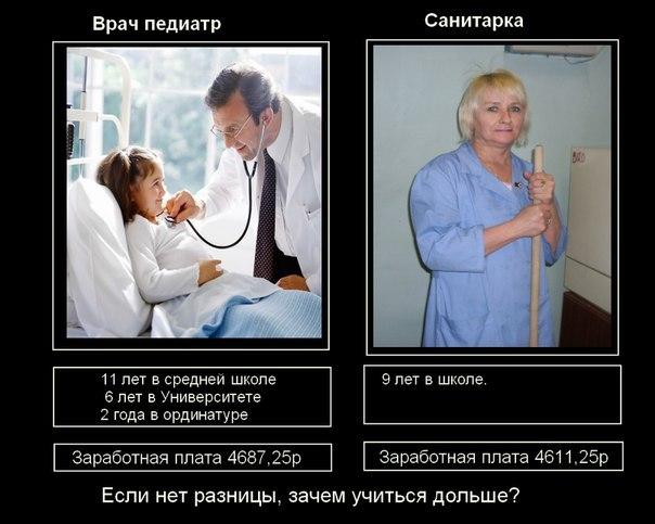 Погода в москве сегодня и в выходные