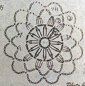 crochet pattern bolero