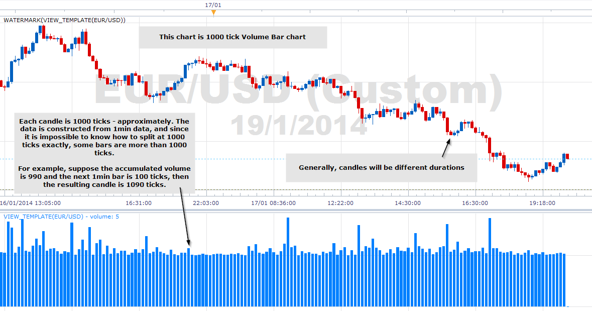 Marketscope forex trading