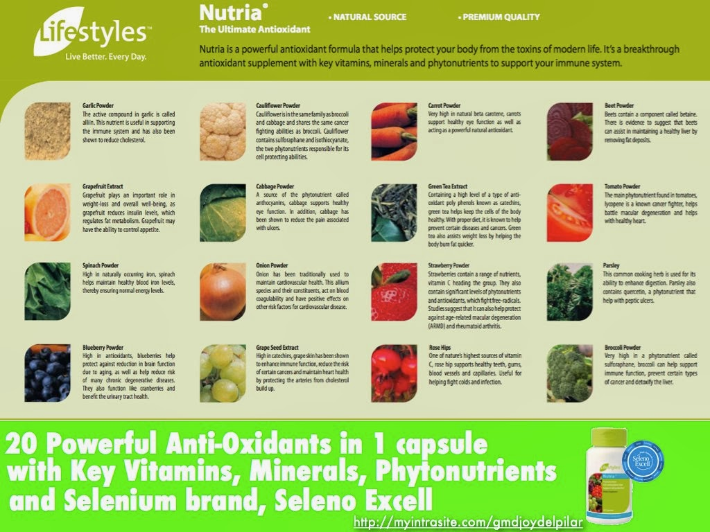 Intra Food Supplement to order go to http://myintrasite.com ...