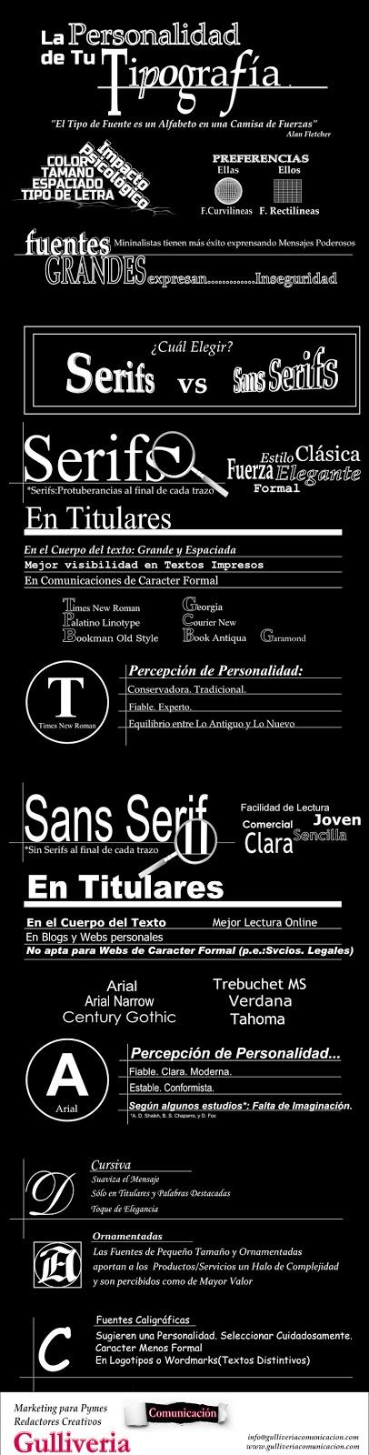 tipografía y personalidad de marca gulliveria comunicación