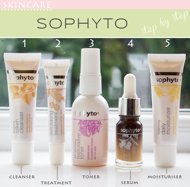 Skincare with Sophyto - Step by step (Le Beauty Girl)