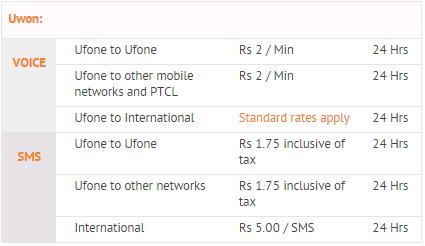 Ufone Uwon package