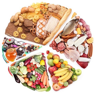 Μεσογειακή διατροφή
