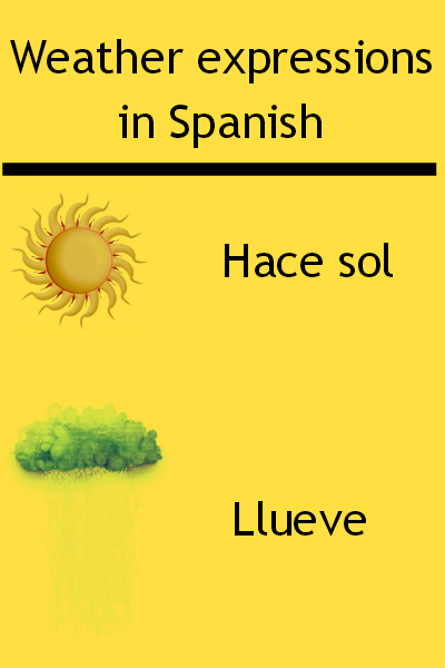 Spanish weather expressions. Visit www.soeasyspanish.com