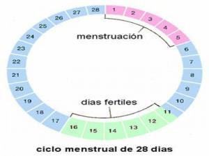 como puede quedar embarazada una mujer sin tener relaciones
