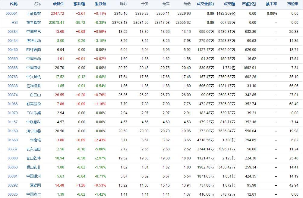 中国株コバンザメ投資ウォッチ銘柄watch20140926