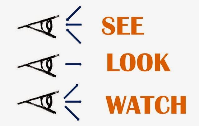 Phân biệt See, Look và Watch