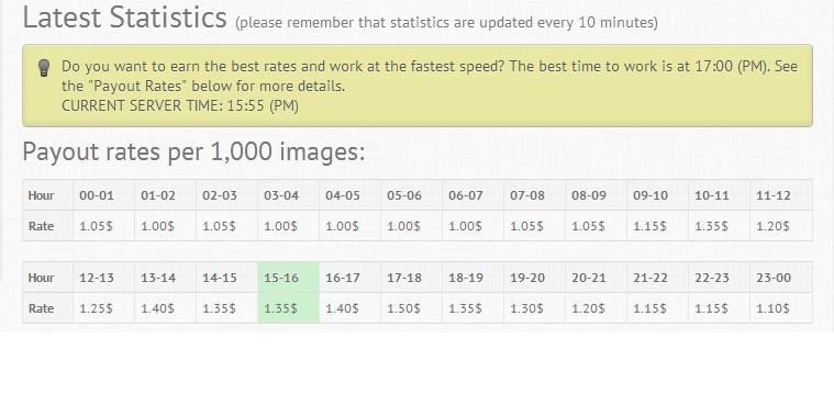 Megatypers invitation code yang perlu anda siapkan adalah komputer dengan koneksi internet dan kemampuan untuk mengetik minimal 10 kata per menit jadwal fleksibel stopboris Images