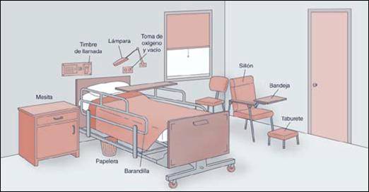 Baño En Ducha De Un Paciente:Enfermería Básica UCV : PACIENTES CON NECESIDAD DE HIGIENE Y CONFORT