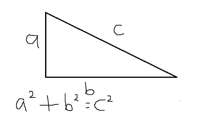 Pembuktian Teorema Phytagoras