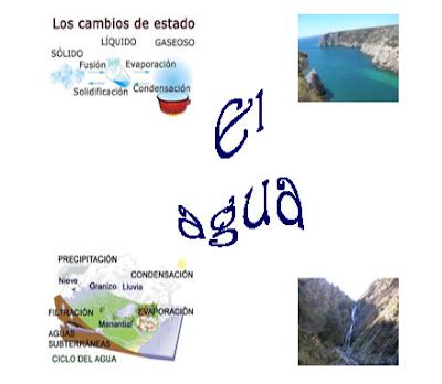 http://cplosangeles.juntaextremadura.net/web/edilim/curso_3/cmedio/el_agua_3/index.htm