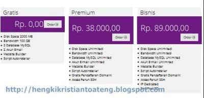 cara membuat website ~ paket hosting