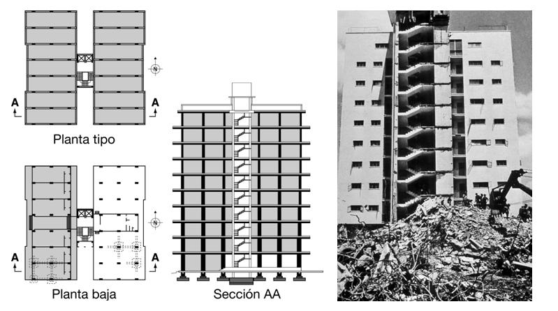 Red internacional para el dise o de ciudades s smicamente for Estructuras arquitectura pdf