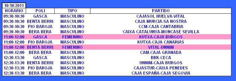 Campeonato acreca intercajas f tbol sala horario de for Horario oficinas catalunya caixa
