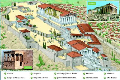 Mapa de la Acrópolis de Atenas - que visitar