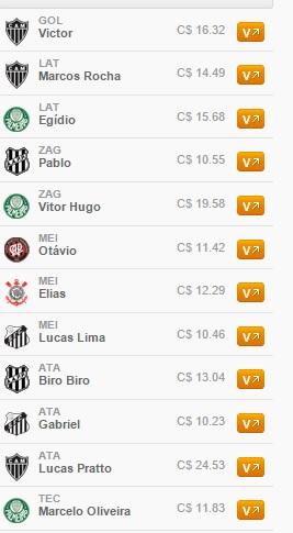 CHUCK NORRIS - 18ª RODADA DO #CartolaFC