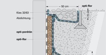 Drainage Unter Bodenplatte Drainage Unter Der Bodenplatte 187 Ist