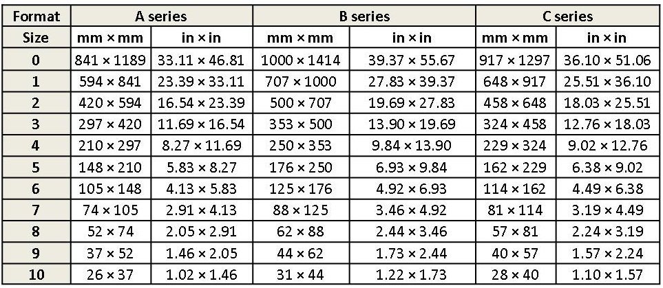paper sizes in inches and cm   metric paper sizes in