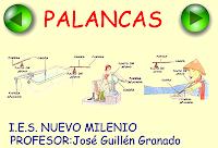 Palancas de José Guillén Granado del IES Nuevo Milenio,