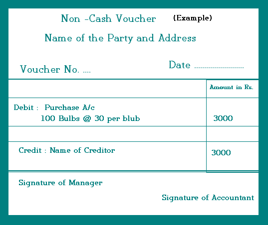 Types of Vouchers Accounting Education