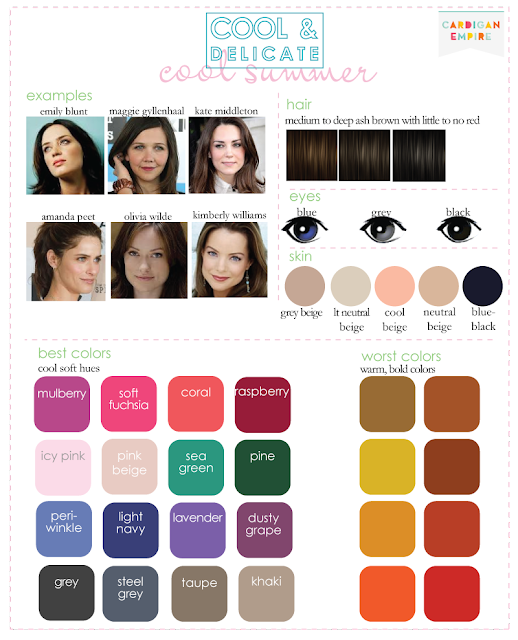 Finding the Right Colors for Your Skin Tone » Blog | Farmgirl Writes