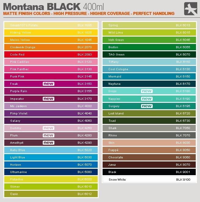 montana black chart