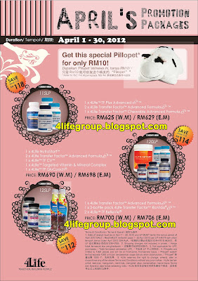 April Promotion Packages 2012