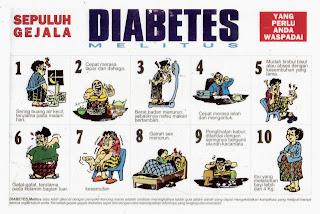 Gejala Diabetes Melitus dan Penyebabnya