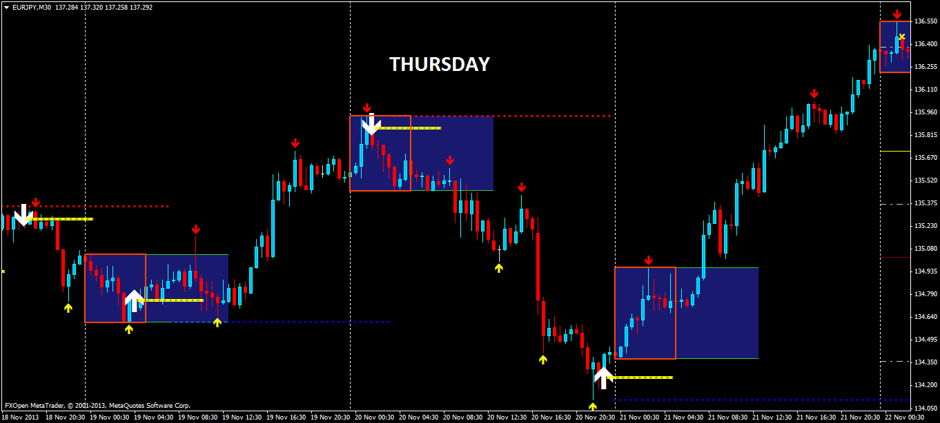 Forex events uk