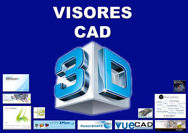 VISORES 3D
