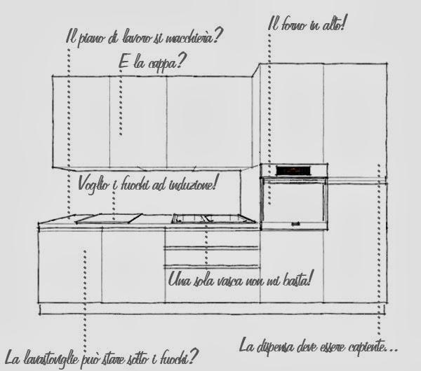 Cucina le misure del benessere coffee break the italian way of design - Cucina angolare misure ...