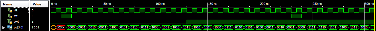 how to simulate vhdl code in xilinx?24