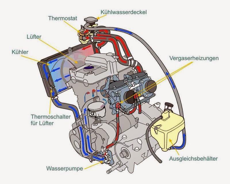 Diplomarbeit: Umbau eines alten Go-Karts auf einen 500ccm Honda ...