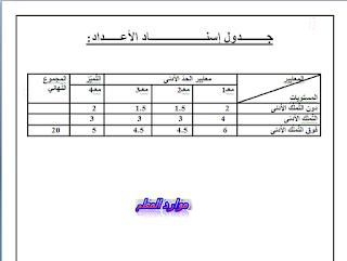 امتحانات الثلاثي الثاني السنة الثانية Ashampoo_Snap_2015.01.15_10h36m43s_020_Document%2BMicrosoft%2BWord