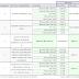 Trabajo doméstico - Registro Empleadores - Nuevo Formulario 102/B - Nueva Ley 26.844 y Presunción RG 3492