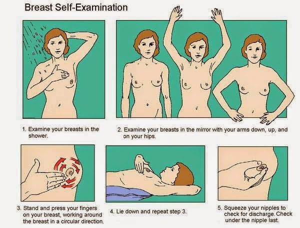 Ladiesfashionsense.com How To Do A Breast Self Exam