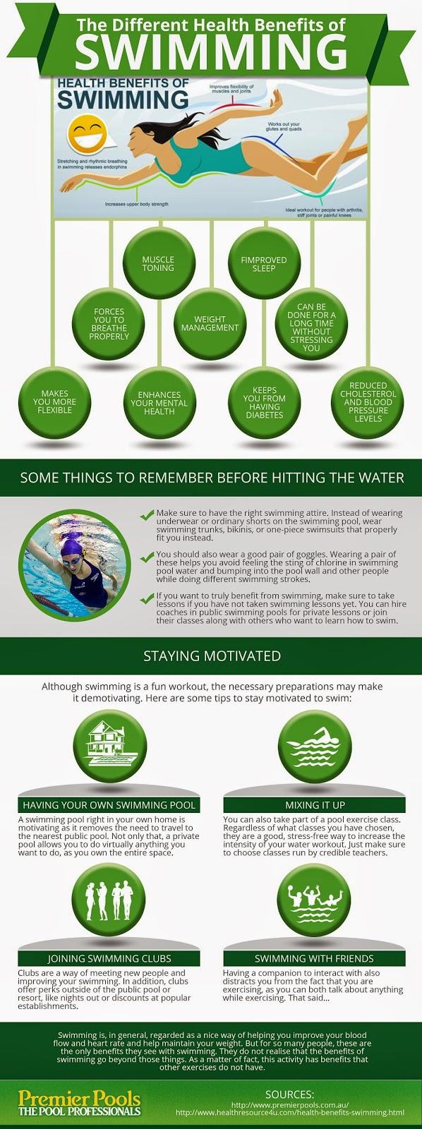 Health Benefits Of Swimming The Dias Family Adventures