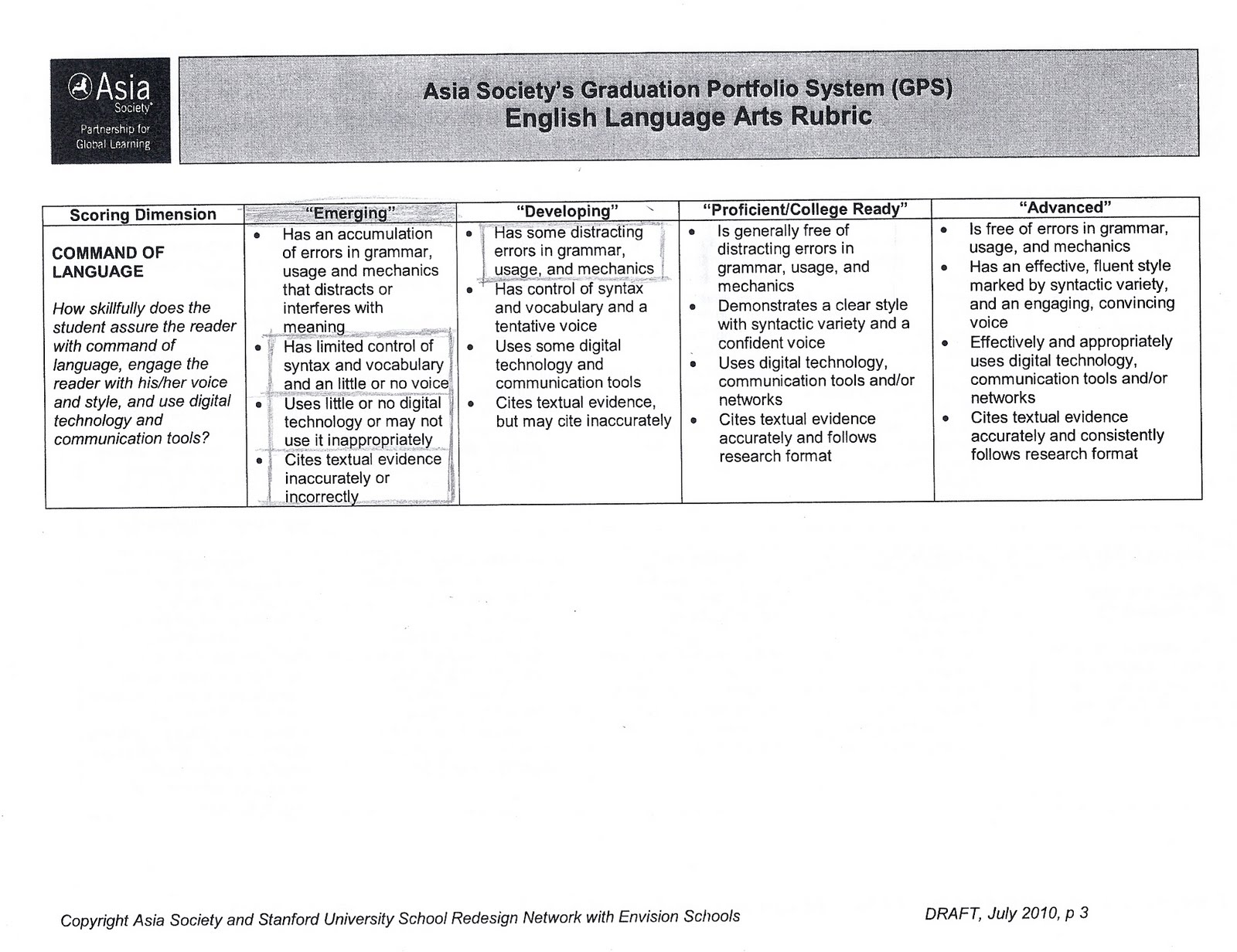 rubric for scoring ap literature essays Ap english: literature and composition rubric: upper half essays 5-9 ap score 9–8 grade a: 90-100 these essays offer a well-focused and persuasive analysis of the topic.